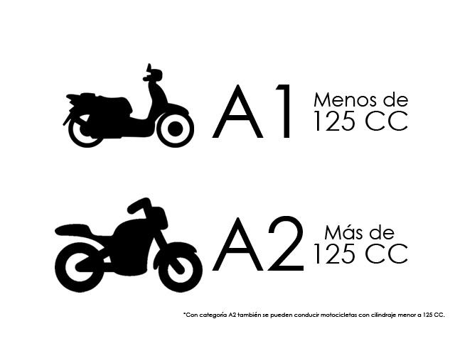 categorias del pase de moto